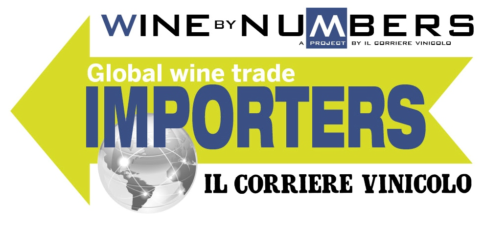 Download Wine by Numbers Importers